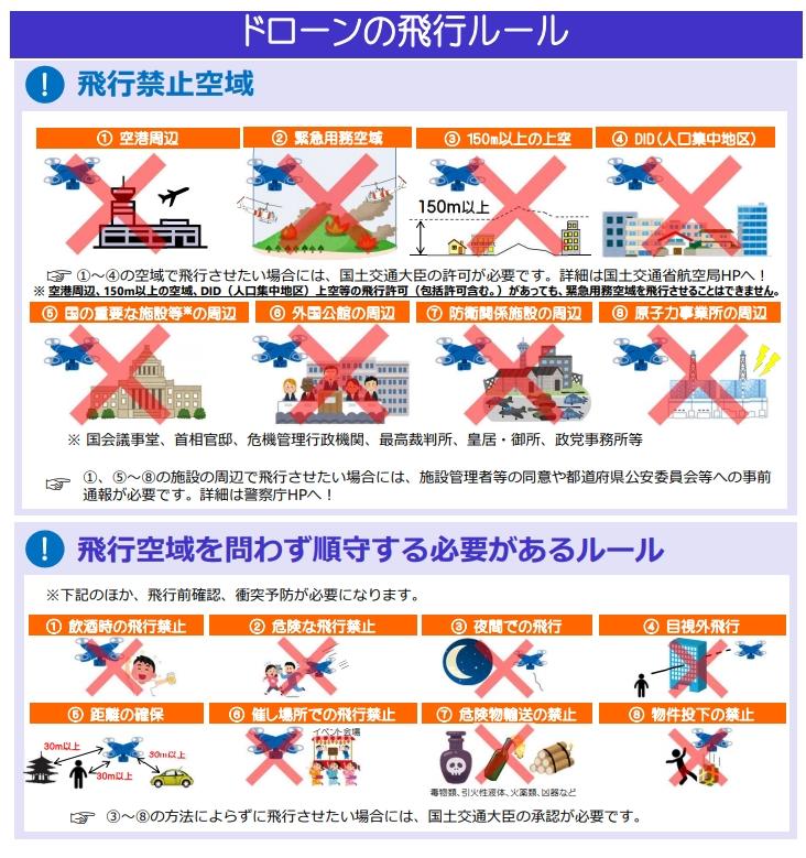 drone_leaflet